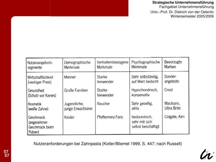 Nutzeranforderungen bei Zahnpasta (Kotler/Bliemel 1999, S. 447; nach Russell)