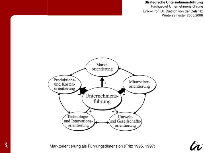 Marktorientierung als Führungsdimension (Fritz 1995, 1997)