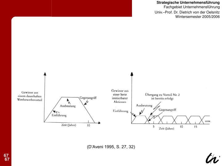 (D'Aveni 1995, S. 27, 32)