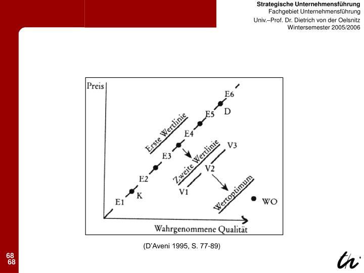 (D'Aveni 1995, S. 77-89)