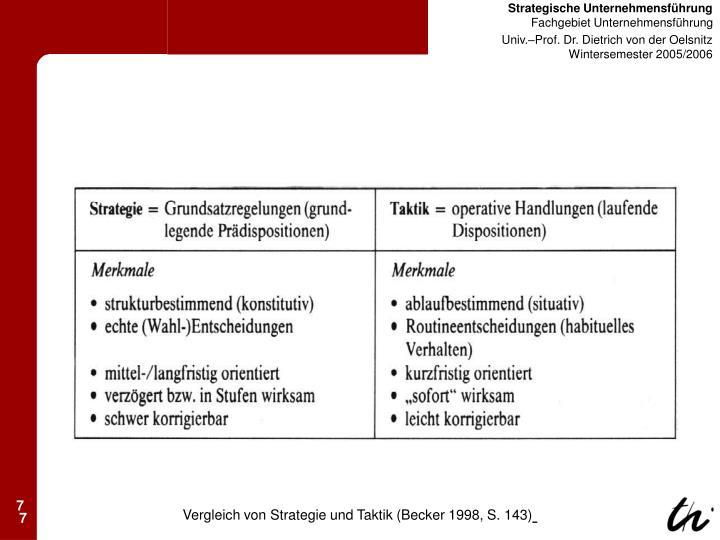 Vergleich von Strategie und Taktik (Becker 1998, S. 143)