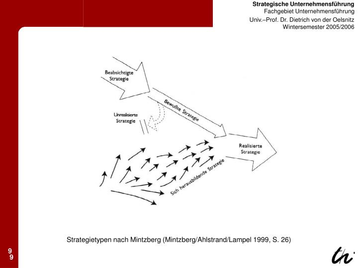 Strategietypen nach Mintzberg (Mintzberg/Ahlstrand/Lampel 1999, S. 26)