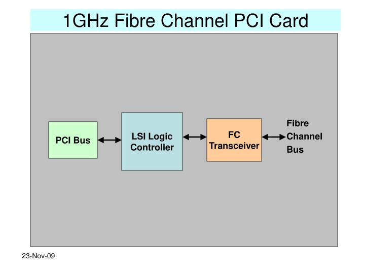 1GHz Fibre Channel PCI Card
