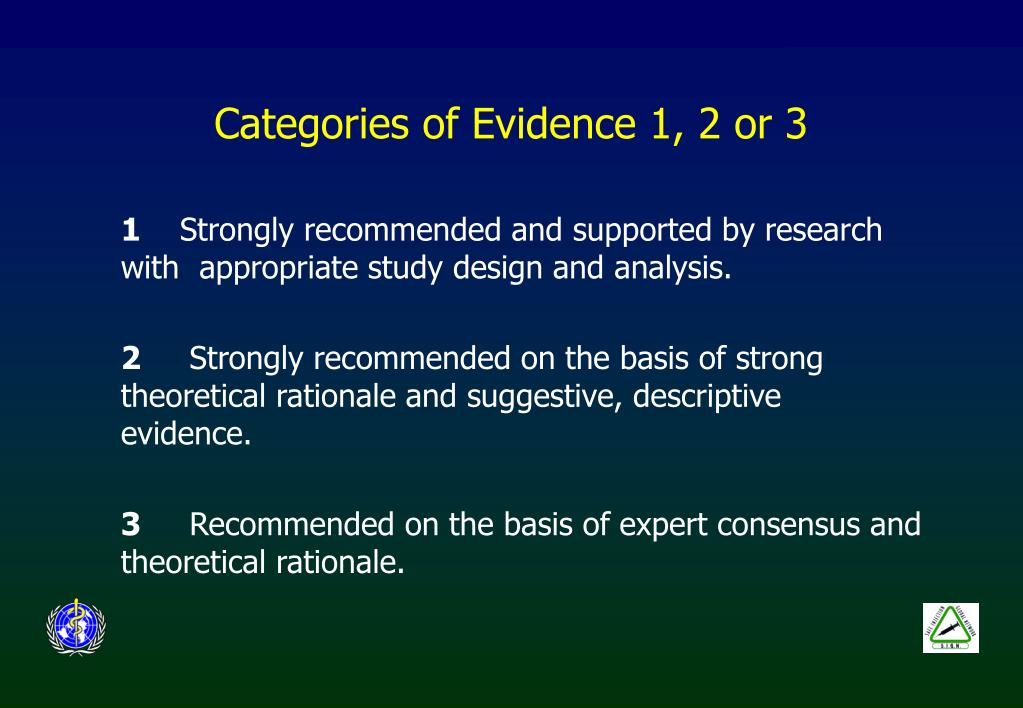 Categories of Evidence 1, 2 or 3