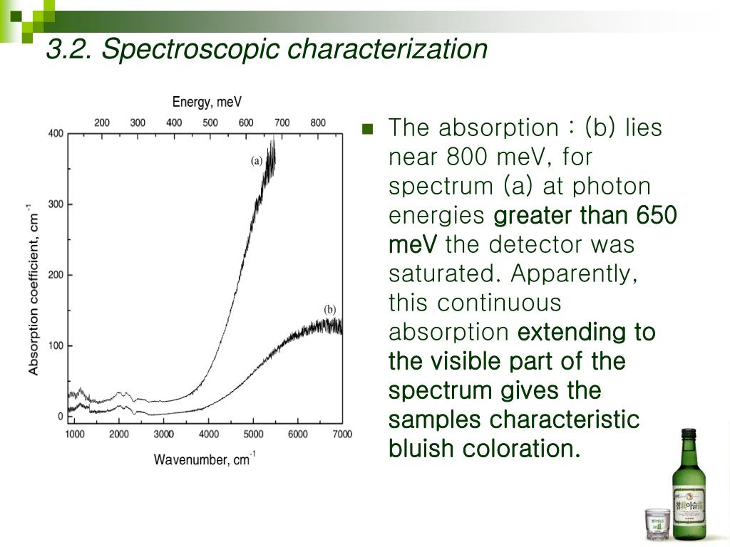 The absorption : (b) lies near 800 meV, for spectrum (a) at photon energies