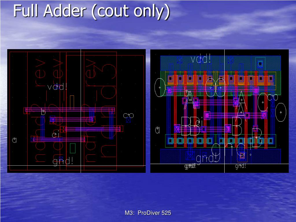 Full Adder (cout only)