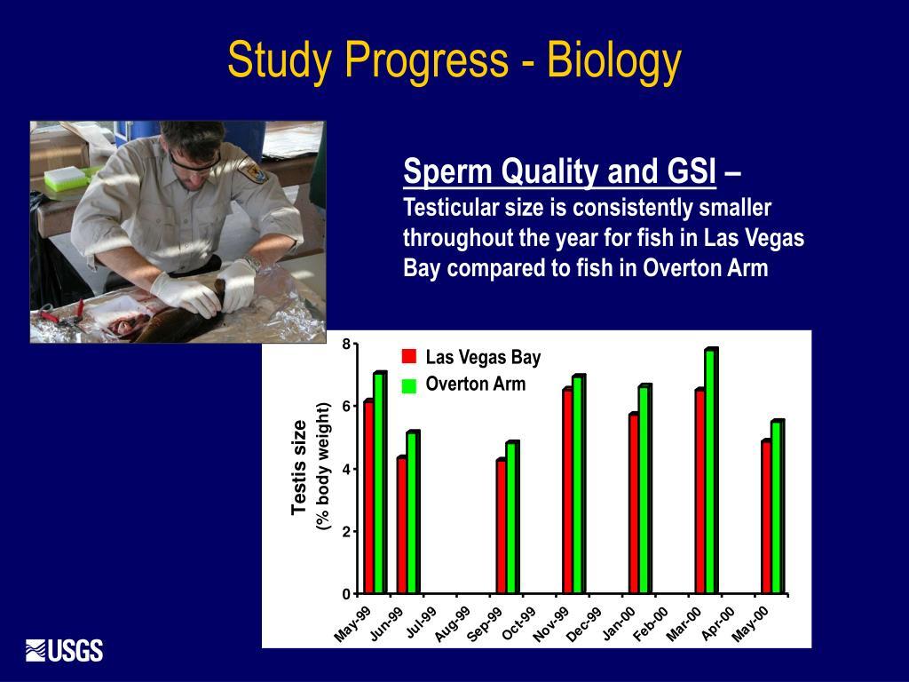 Study Progress - Biology