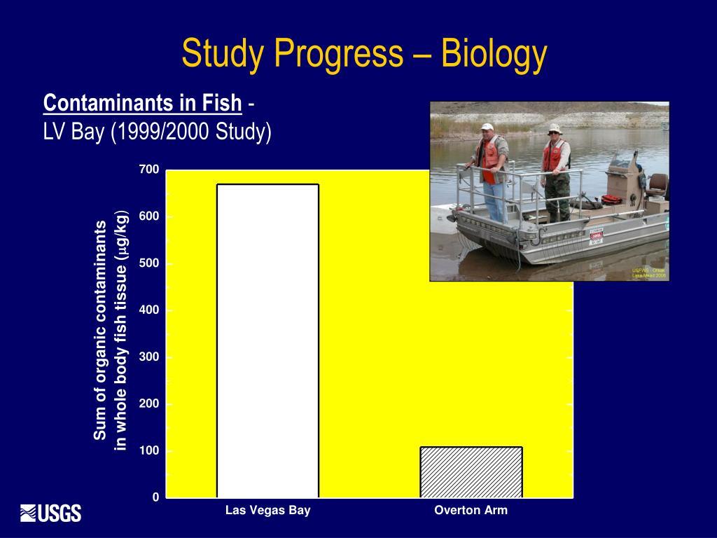 Study Progress – Biology