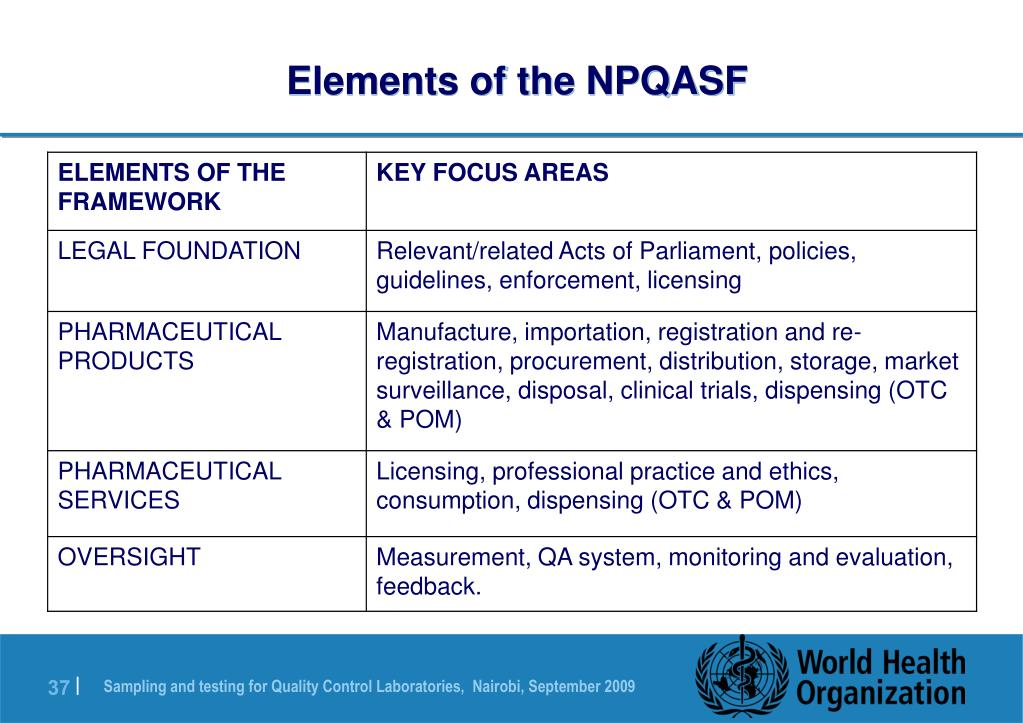 Elements of the NPQASF