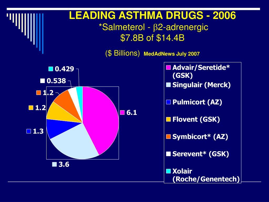LEADING ASTHMA DRUGS - 2006