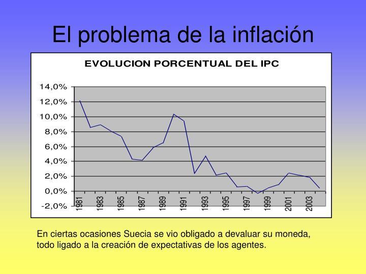 El problema de la inflación