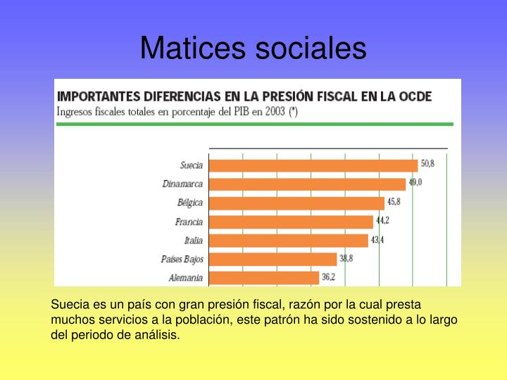 Matices sociales