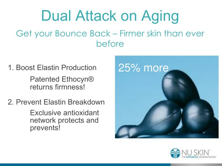 Dual Attack on Aging