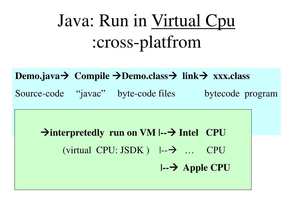 Java: Run in