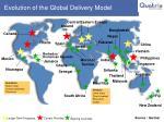 evolution of the global delivery model