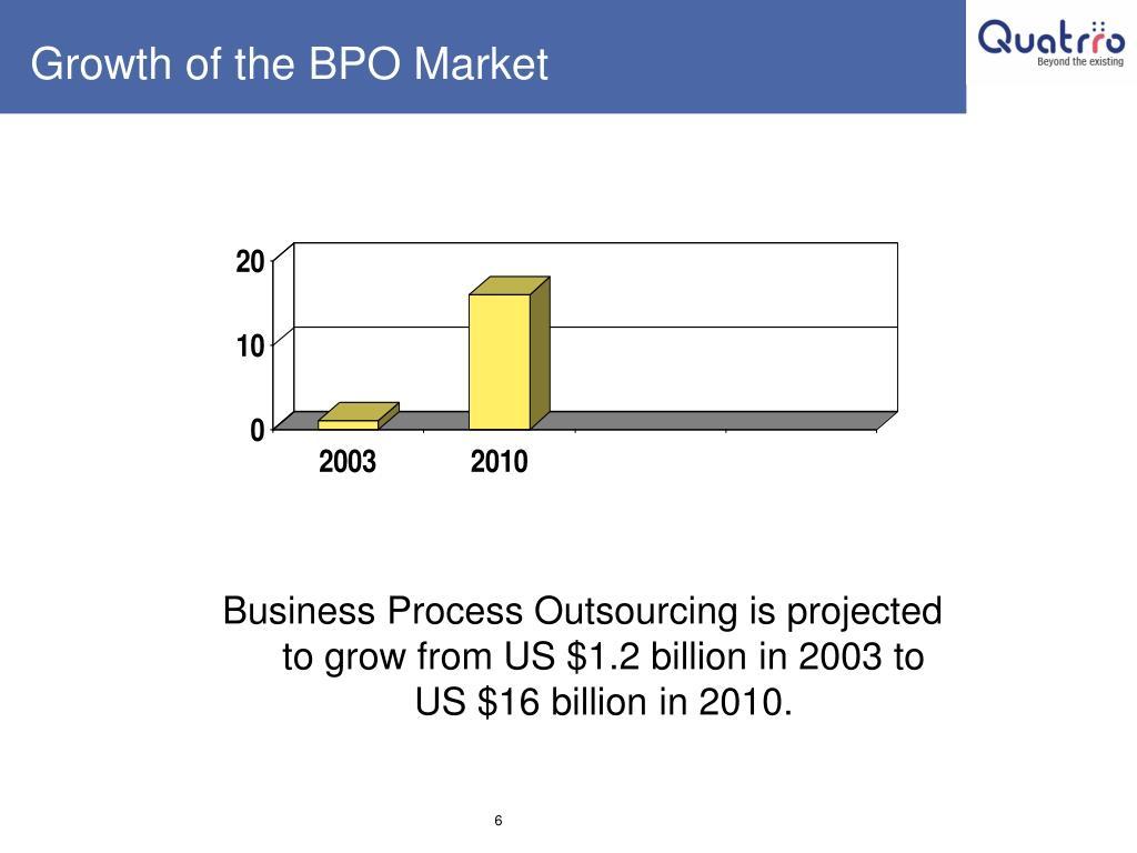 Growth of the BPO Market