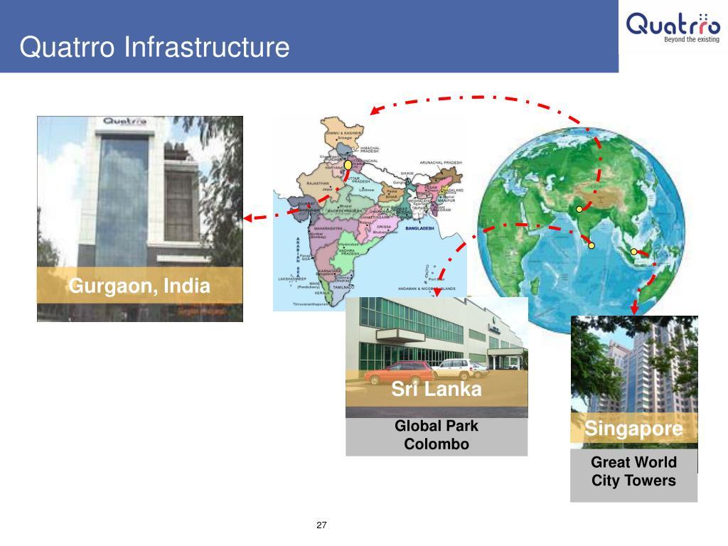 Quatrro Infrastructure