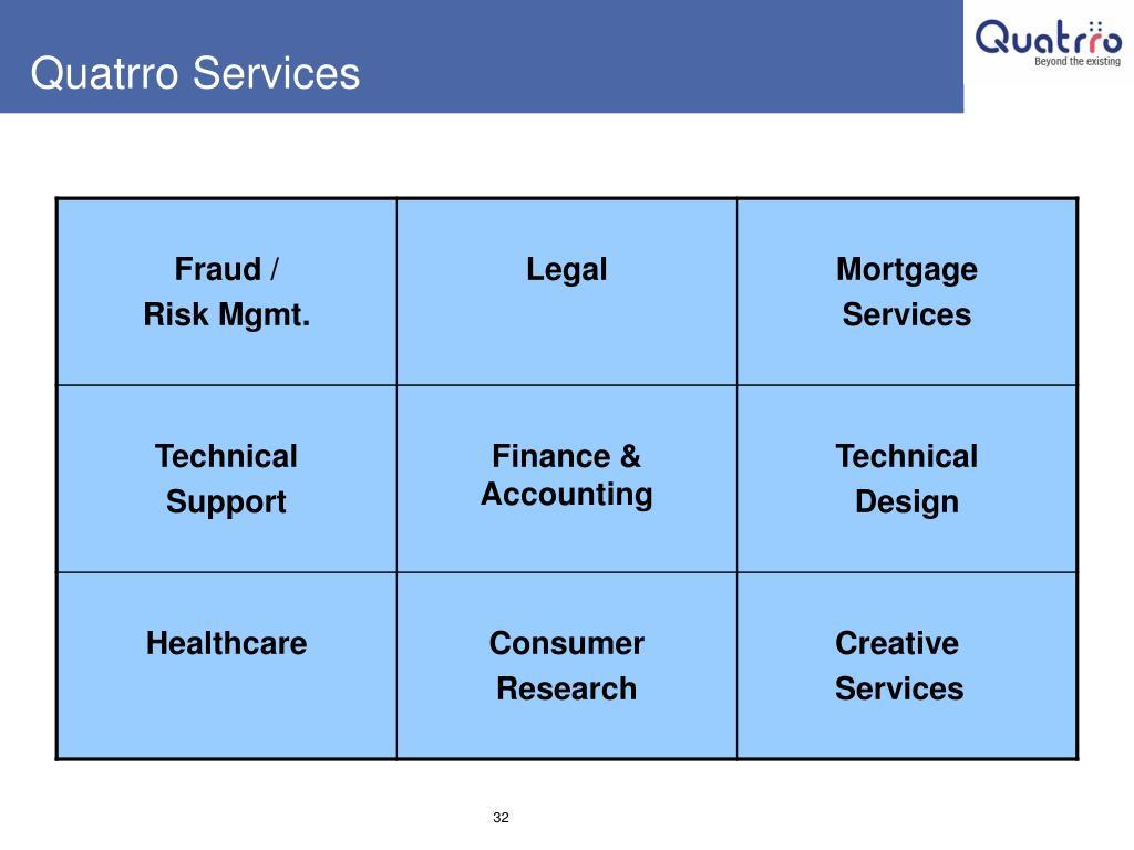 Quatrro Services