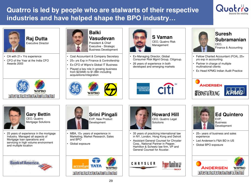 Quatrro is led by people who are stalwarts of their respective industries and have helped shape the BPO industry…