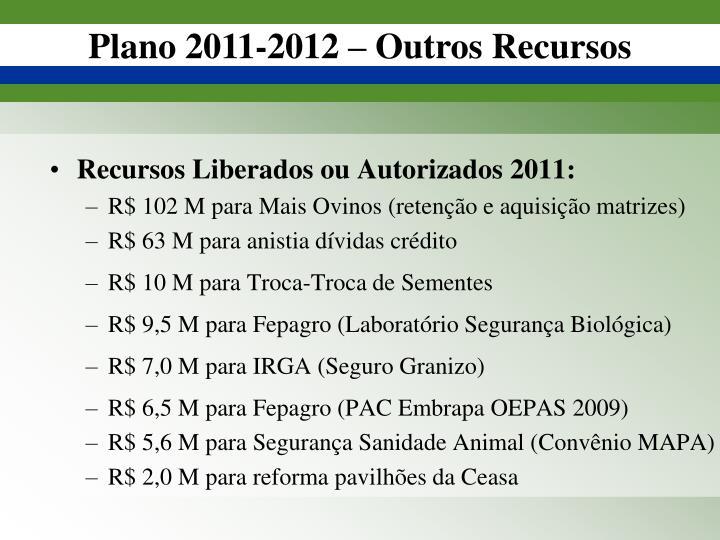 Recursos Liberados ou Autorizados 2011: