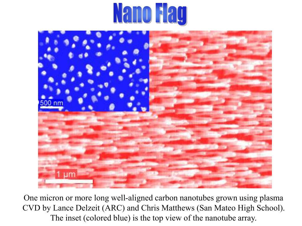 Nano Flag
