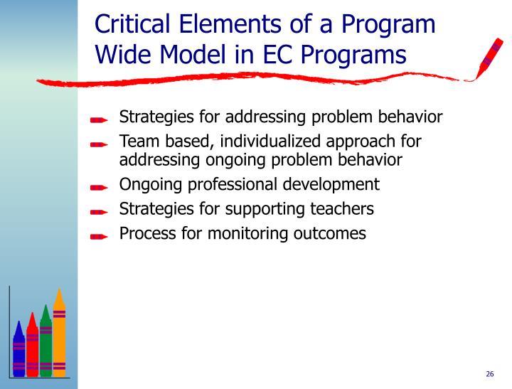 Critical Elements of a Program Wide Model in EC Programs