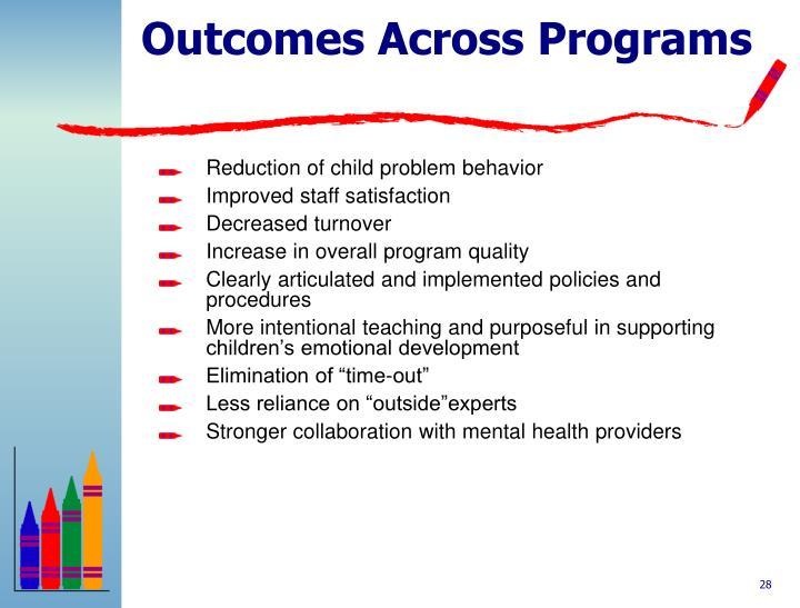 Outcomes Across Programs