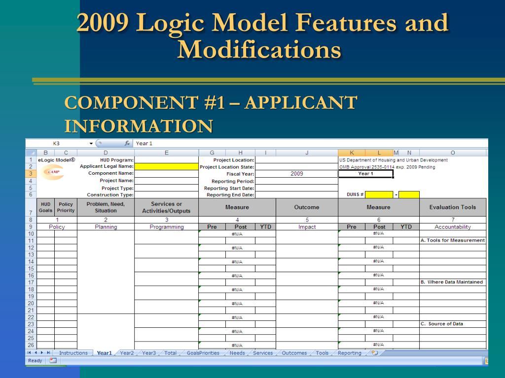 2009 Logic Model Features and Modifications