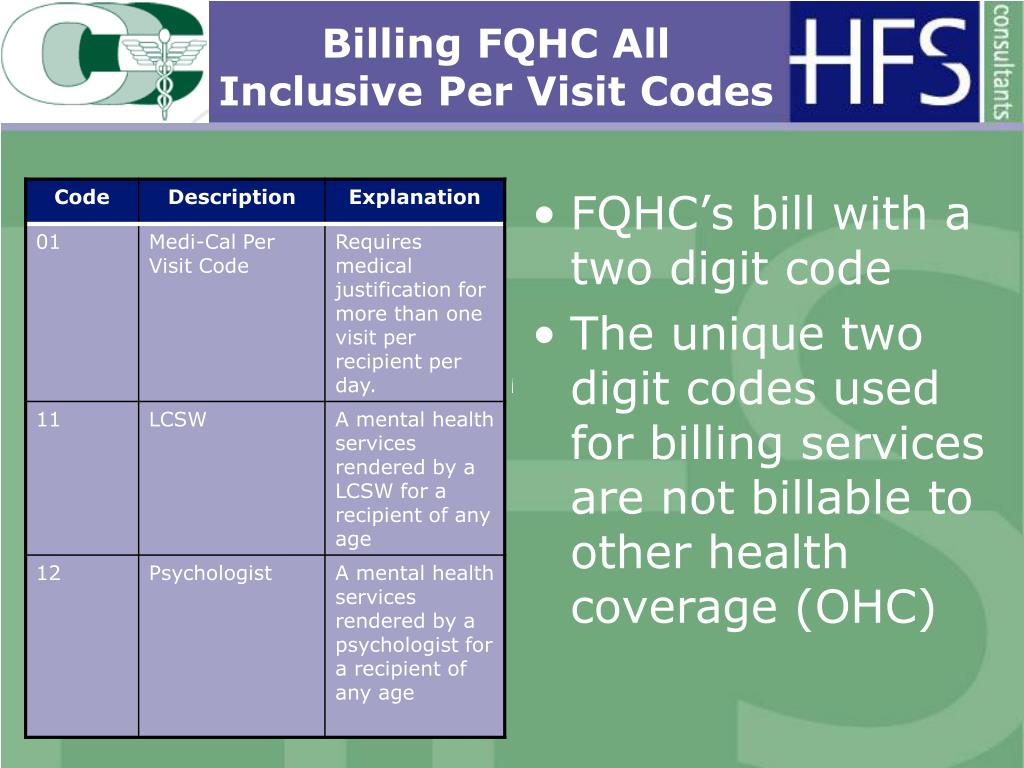 Billing FQHC All Inclusive Per Visit Codes