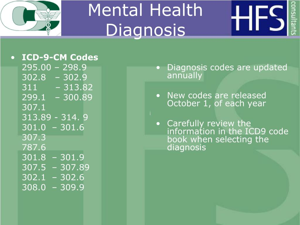 ICD-9-CM Codes