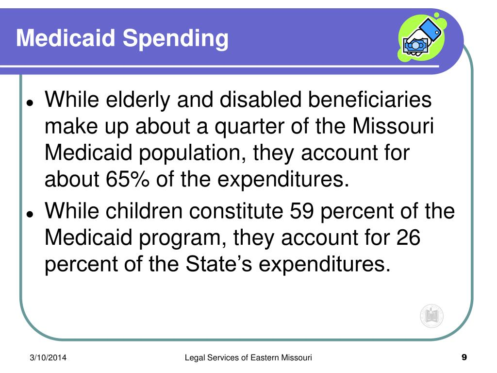 Medicaid Spending