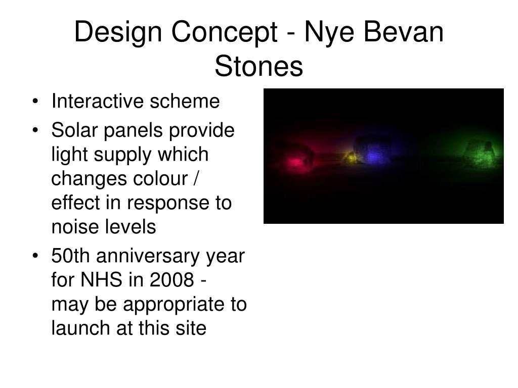 Interactive scheme