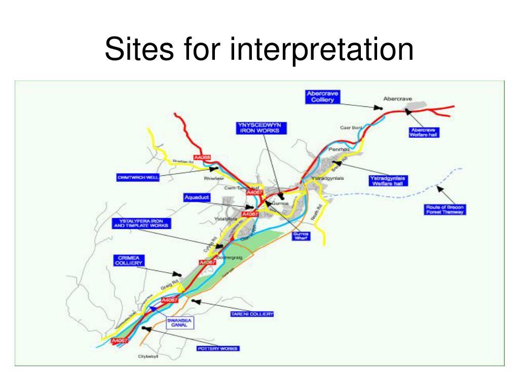 Sites for interpretation