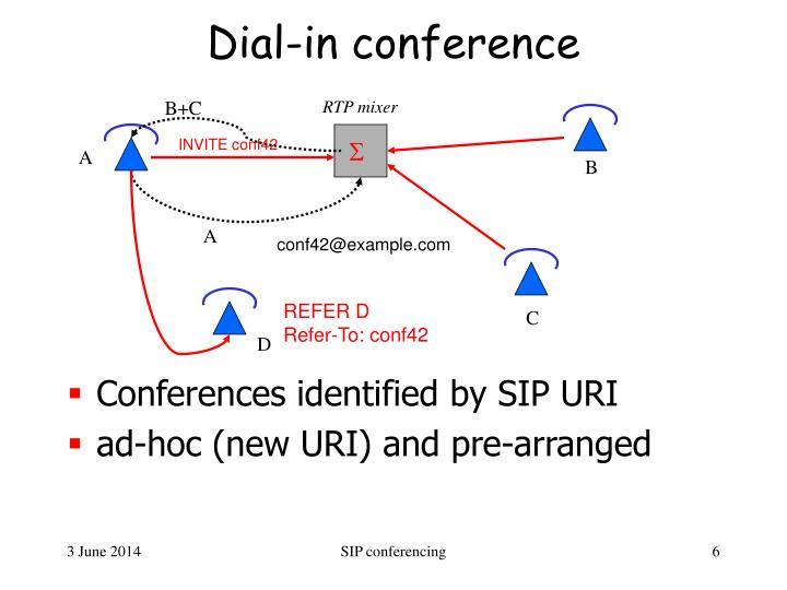Dial-in conference