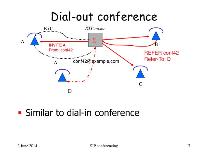 Dial-out conference