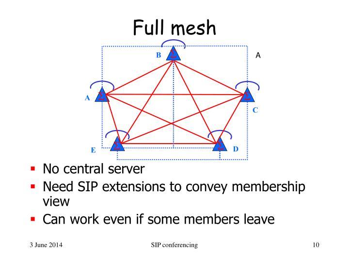 Full mesh