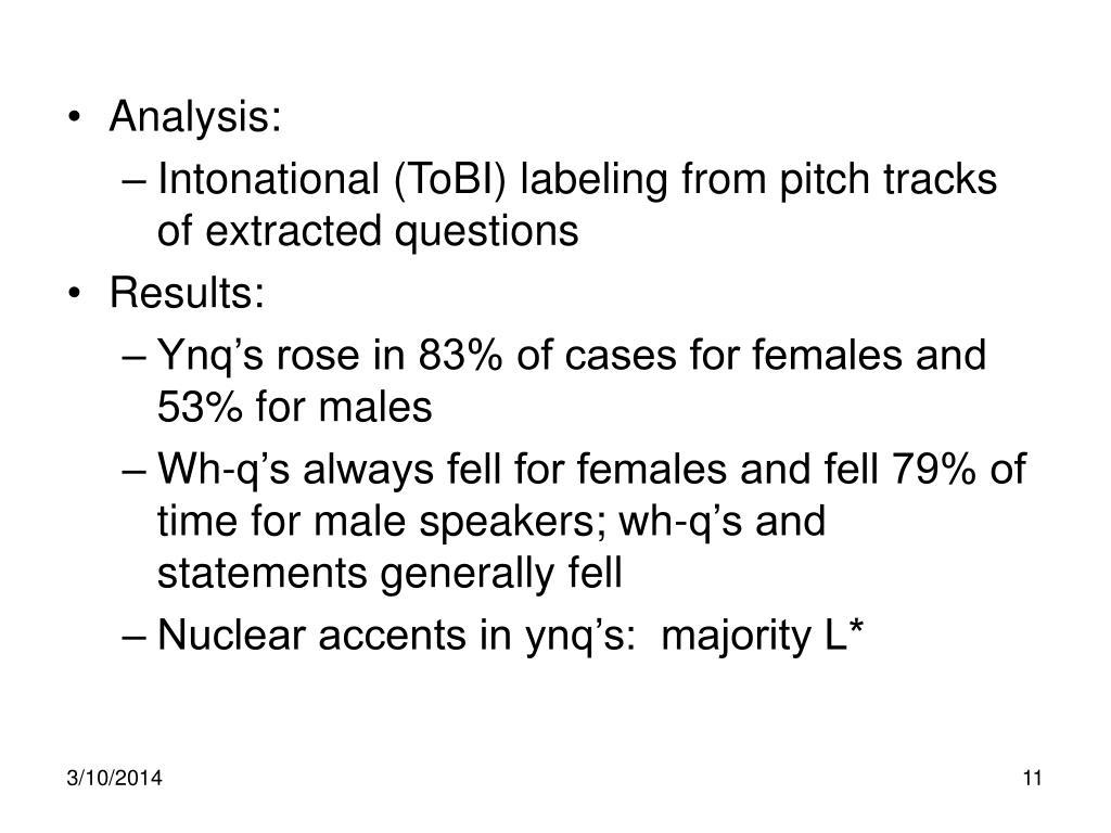 Analysis: