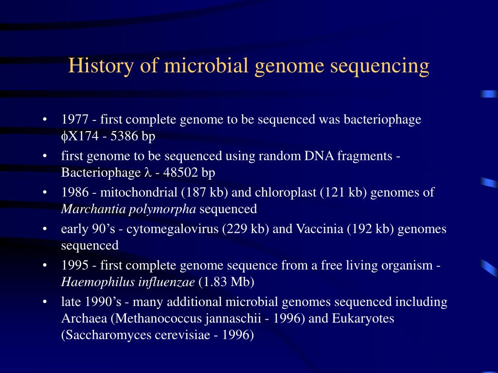 History of microbial genome sequencing