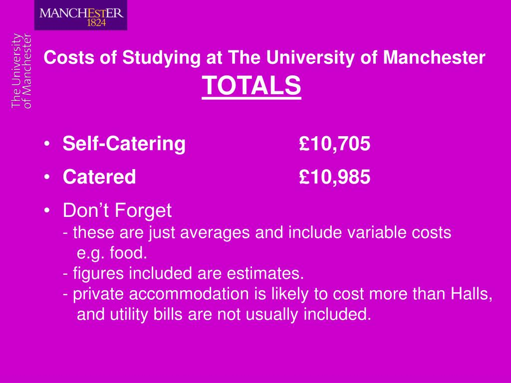 Costs of Studying at The University of Manchester