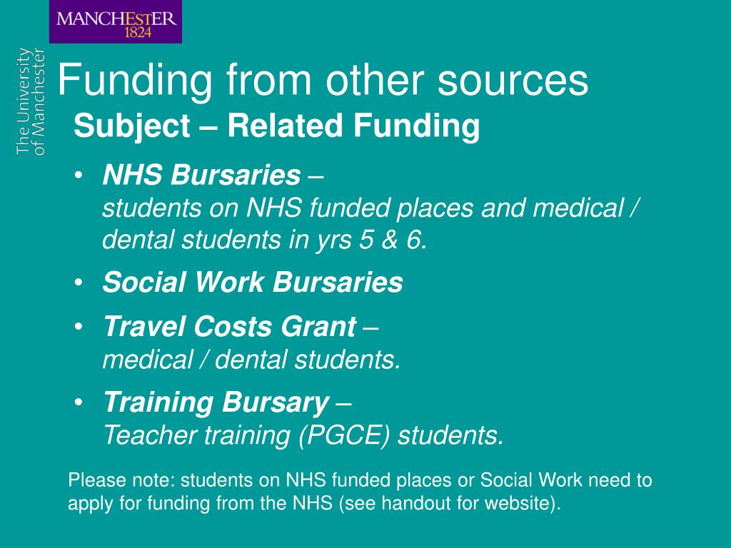Funding from other sources