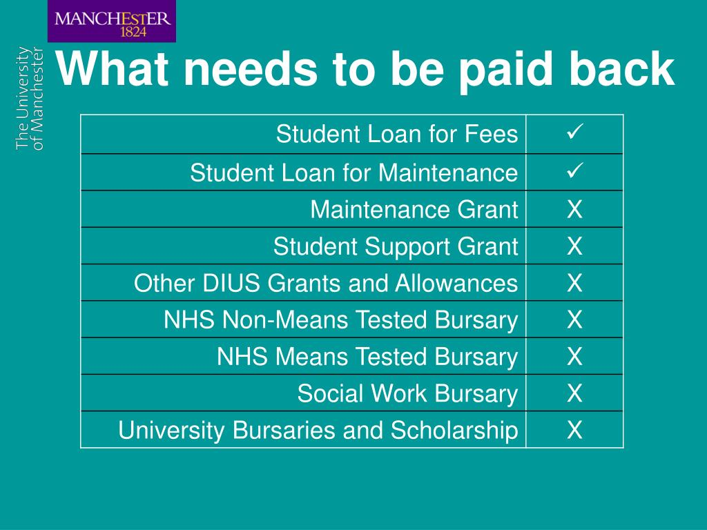 What needs to be paid back