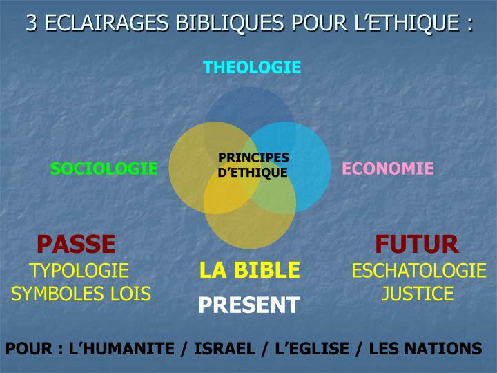 3 ECLAIRAGES BIBLIQUES POUR L'ETHIQUE :