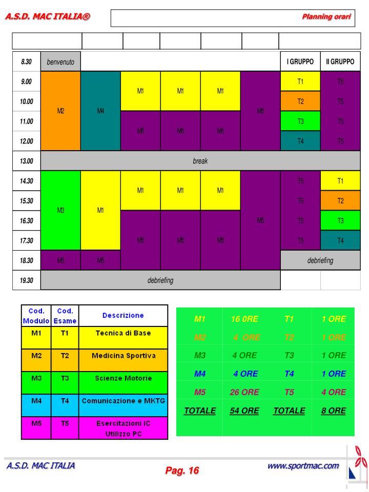 Planning orari
