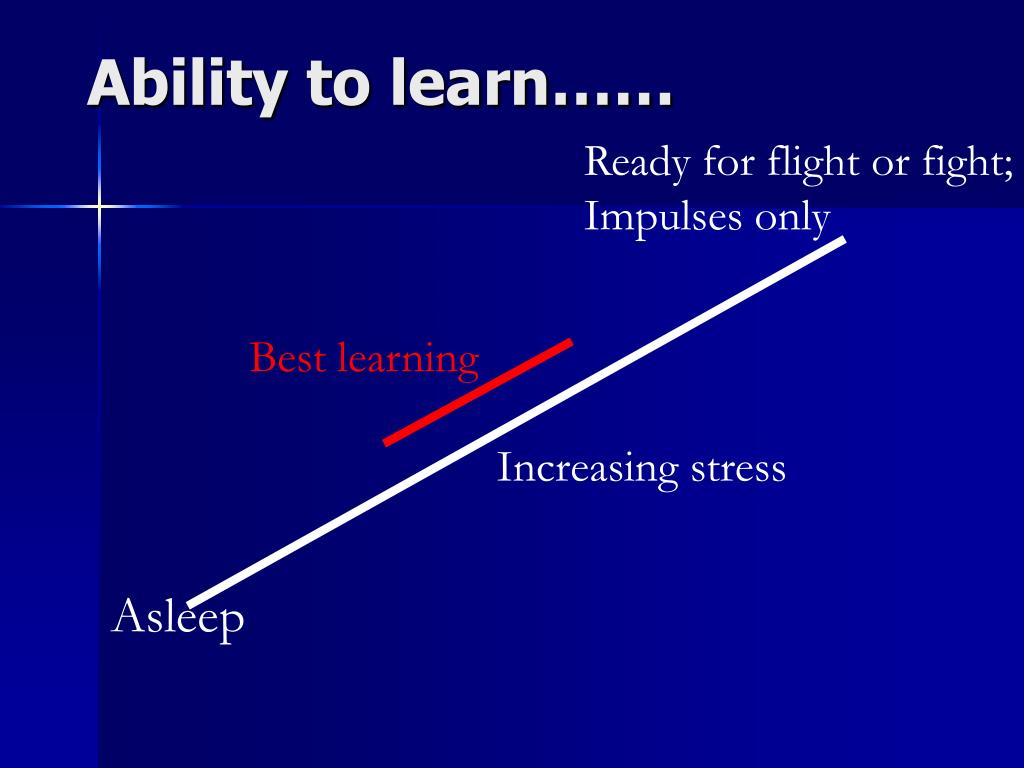 Ability to learn……
