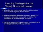 learning strategies for the visual nonverbal learner24