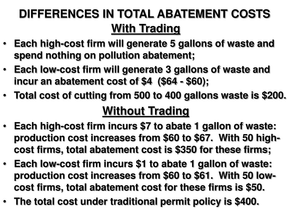 DIFFERENCES IN TOTAL ABATEMENT COSTS