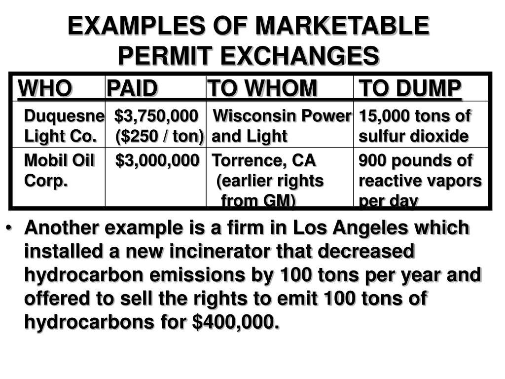 EXAMPLES OF MARKETABLE PERMIT EXCHANGES