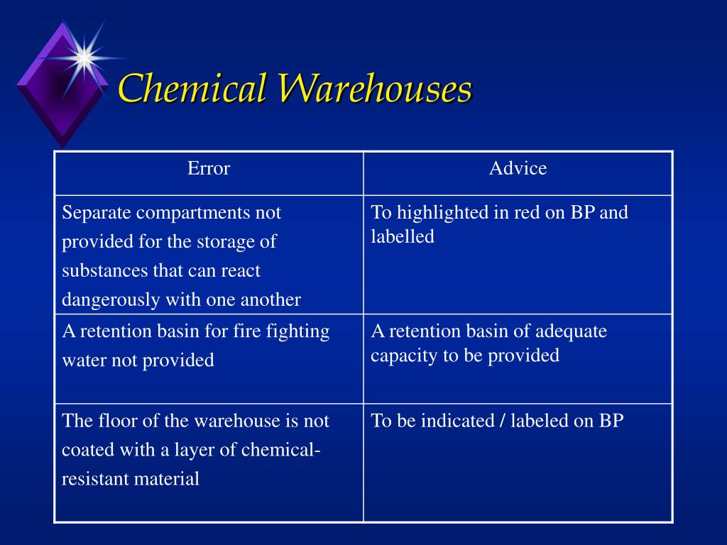Chemical Warehouses