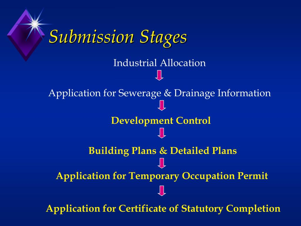 Submission Stages