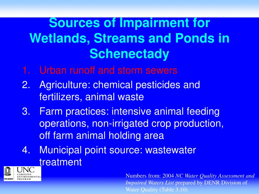 Sources of Impairment for Wetlands, Streams and Ponds in Schenectady